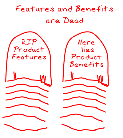 Features And Benefits Are Dead Whats Your Value Proposition