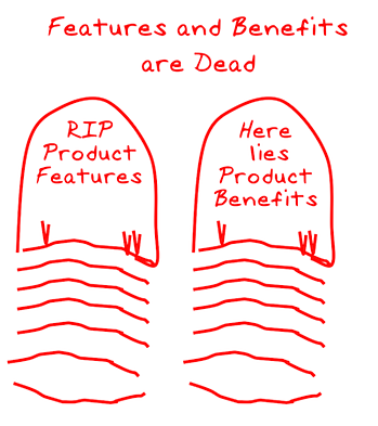 features and benefits are dead2